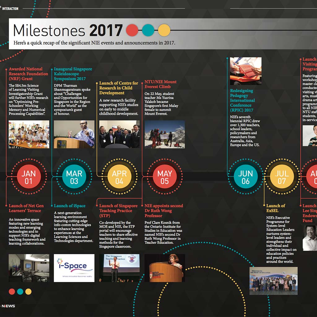 Milestones From 2017 Into 2018: Better Mental Well Being At The NIE Wellness Centre